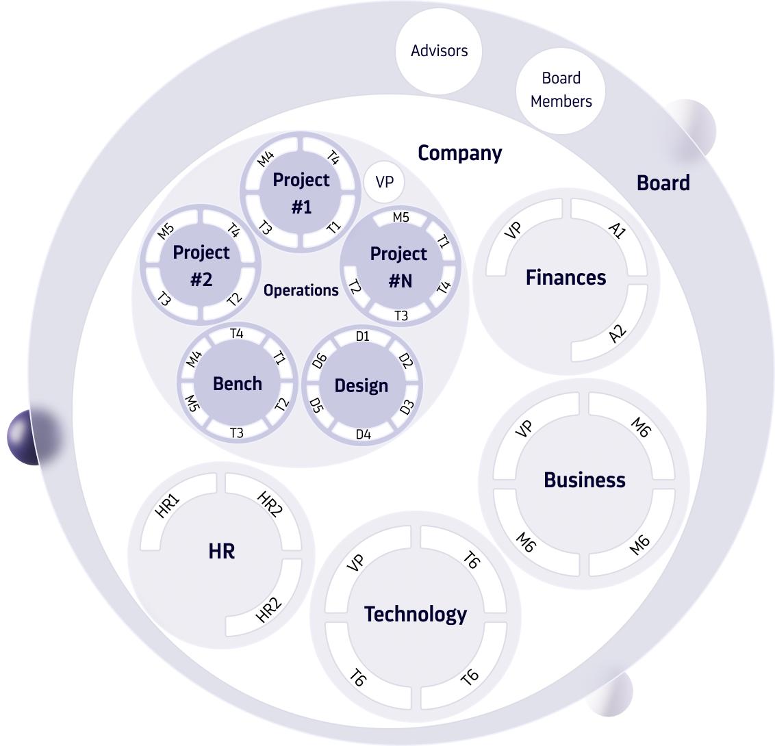 Career Framework Blog Post